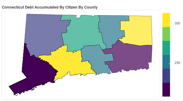 Connecticut Consumer Debt Accumulation by County