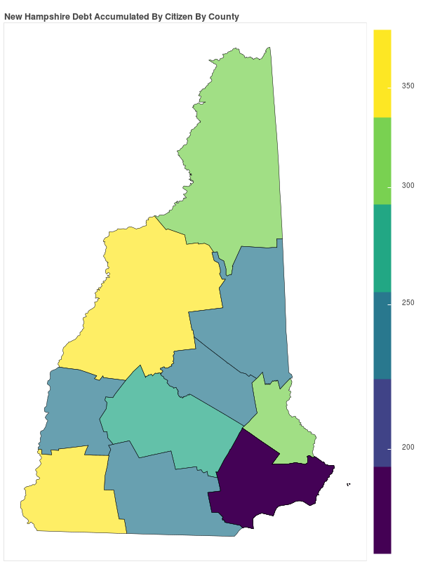 New Hampshire Consumer Debt Accumulation by County