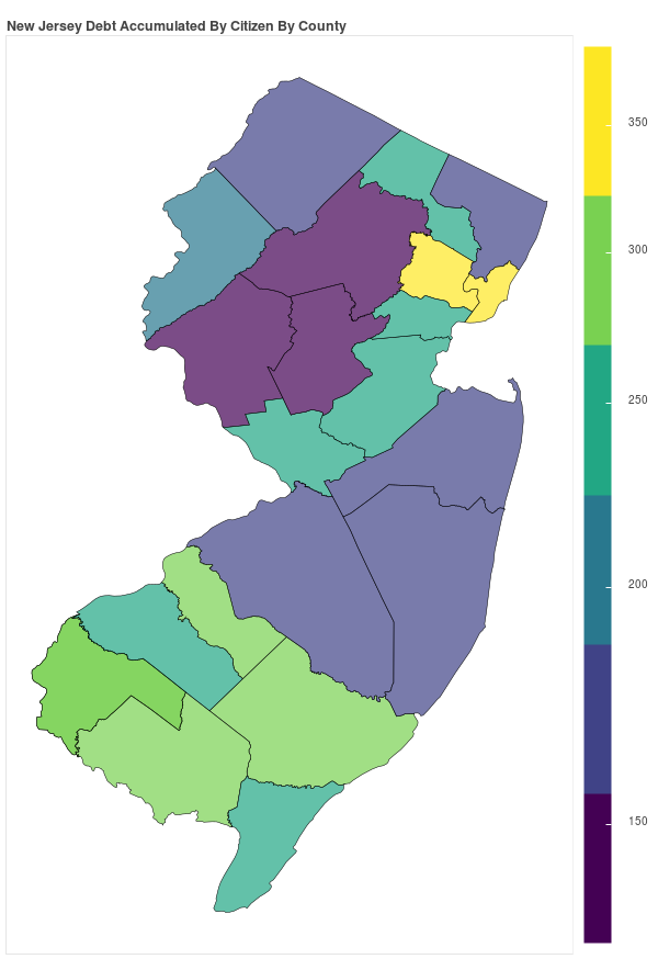 New Jersey Consumer Debt Accumulation by County