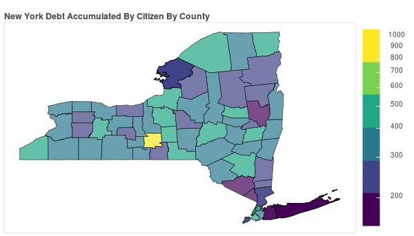 New York Consumer Debt Accumulation by County